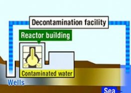 Fukushima update – Radiation spikes in underground ducts