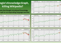Google's Knowledge Graph Boxes: killing Wikipedia
